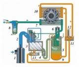 Máy nén khí trục vít Elip Platinum EP-50HP*4.43M